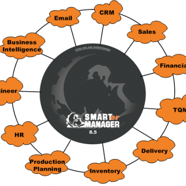 Business Intelligence with SMARTer Manager